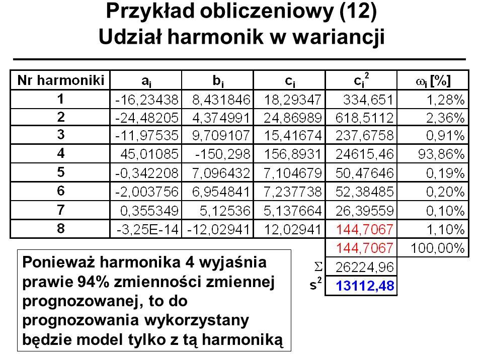 Przykład obliczeniowy (12) Udział harmonik w wariancji Ponieważ harmonika 4 wyjaśnia prawie 94% zmienności zmiennej prognozowanej, to do prognozowania