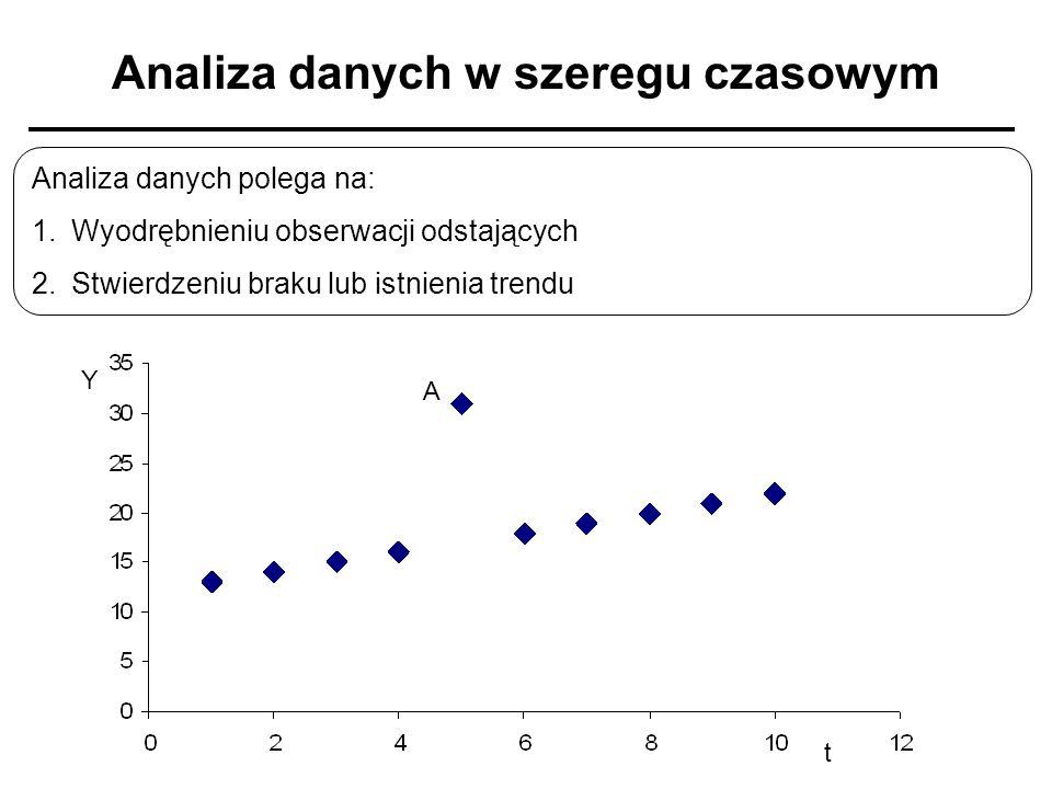 Analiza danych w szeregu czasowym Analiza danych polega na: 1.Wyodrębnieniu obserwacji odstających 2.Stwierdzeniu braku lub istnienia trendu A Y t