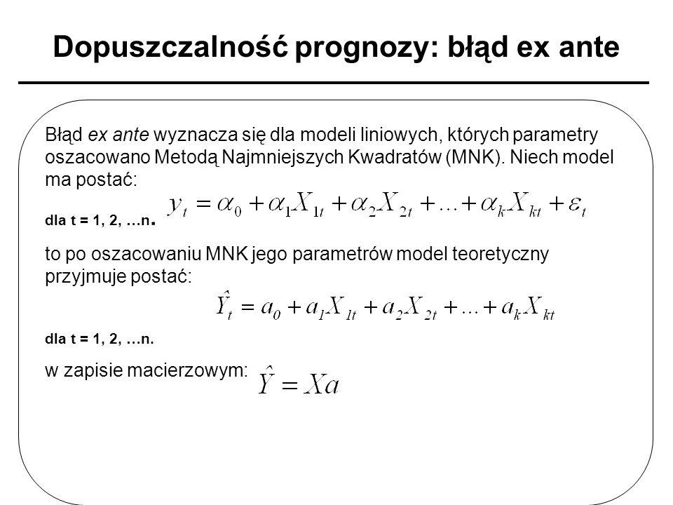 Dopuszczalność prognozy: błąd ex ante Błąd ex ante wyznacza się dla modeli liniowych, których parametry oszacowano Metodą Najmniejszych Kwadratów (MNK