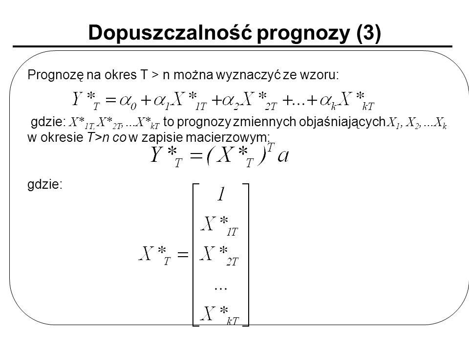 Dopuszczalność prognozy (3) Prognozę na okres T > n można wyznaczyć ze wzoru: gdzie: X* 1T, X* 2T,…X* kT to prognozy zmiennych objaśniających X 1, X 2