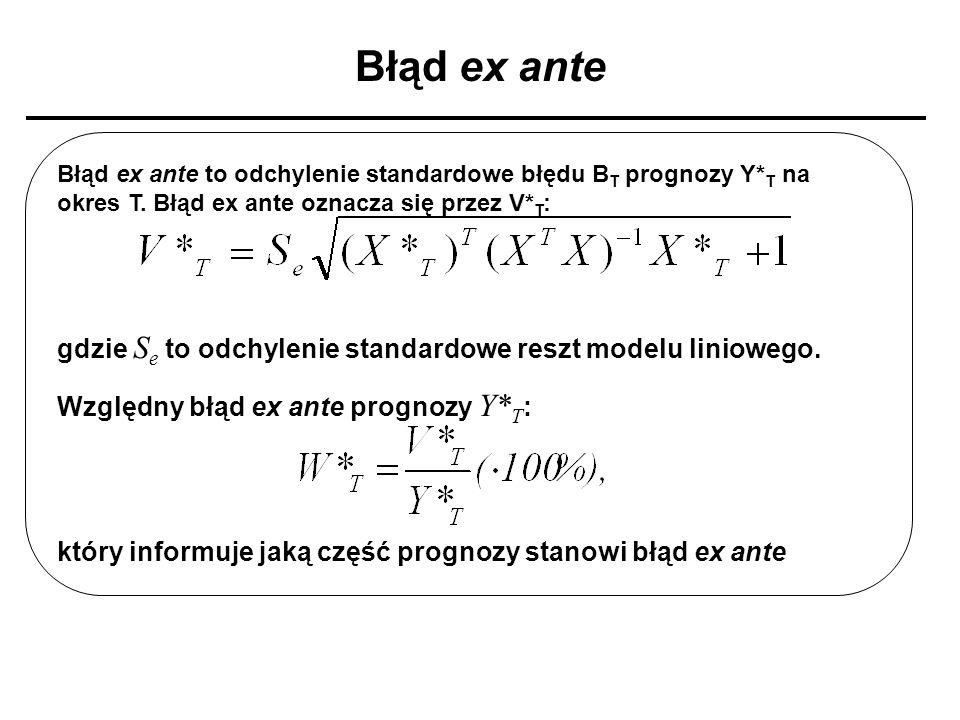 Błąd ex ante to odchylenie standardowe błędu B T prognozy Y* T na okres T. Błąd ex ante oznacza się przez V* T : gdzie S e to odchylenie standardowe r