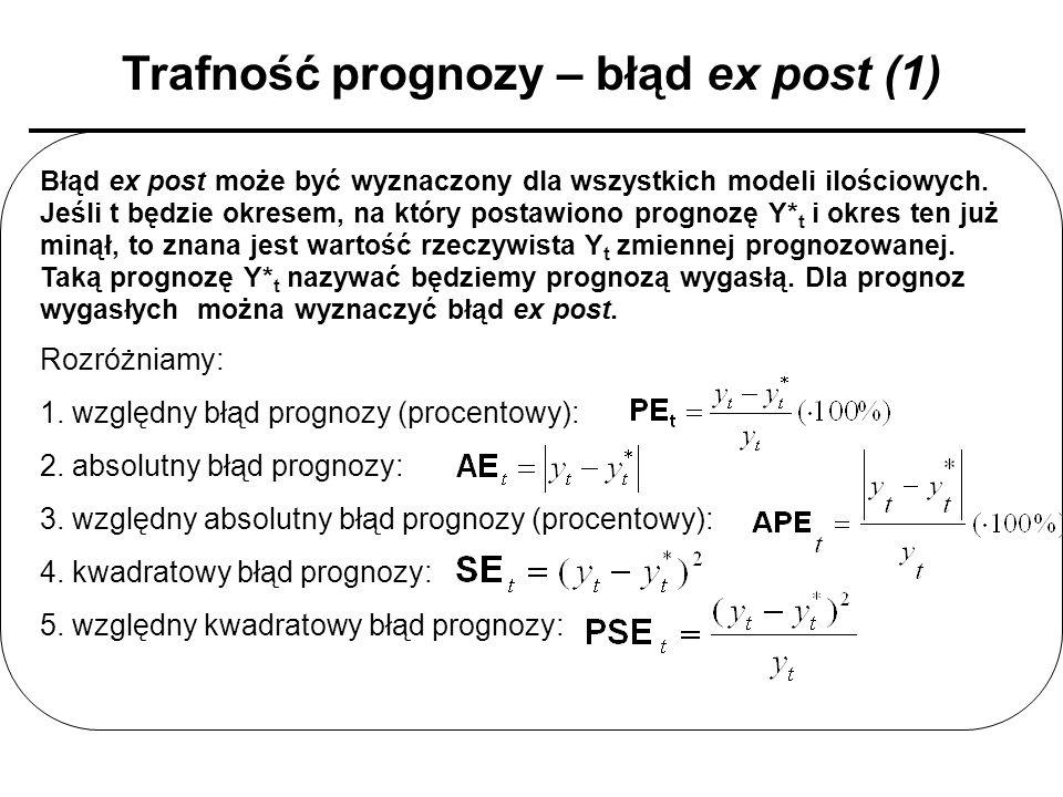 Trafność prognozy – błąd ex post (1) Błąd ex post może być wyznaczony dla wszystkich modeli ilościowych. Jeśli t będzie okresem, na który postawiono p