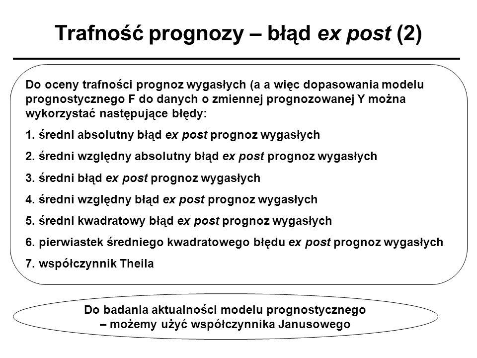 Trafność prognozy – błąd ex post (2) Do oceny trafności prognoz wygasłych (a a więc dopasowania modelu prognostycznego F do danych o zmiennej prognozo