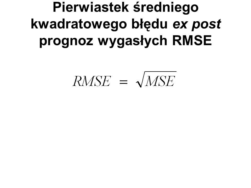 Pierwiastek średniego kwadratowego błędu ex post prognoz wygasłych RMSE