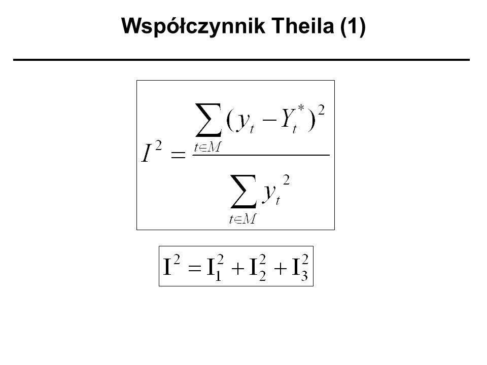 Współczynnik Theila (1)