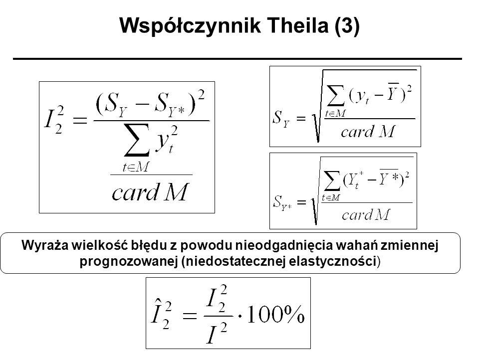 Współczynnik Theila (3) Wyraża wielkość błędu z powodu nieodgadnięcia wahań zmiennej prognozowanej (niedostatecznej elastyczności)