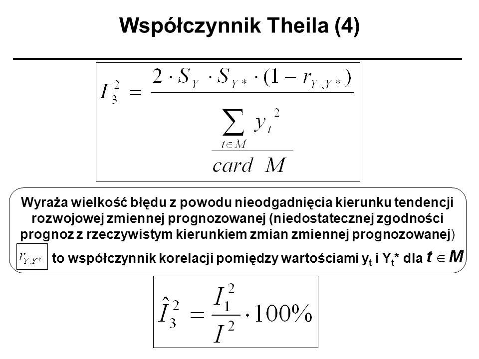 Współczynnik Theila (4) Wyraża wielkość błędu z powodu nieodgadnięcia kierunku tendencji rozwojowej zmiennej prognozowanej (niedostatecznej zgodności
