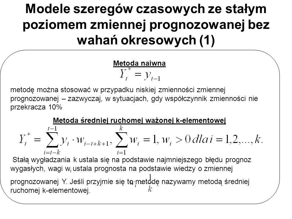 Modele szeregów czasowych ze stałym poziomem zmiennej prognozowanej bez wahań okresowych (1) Metoda naiwna metodę można stosować w przypadku niskiej z