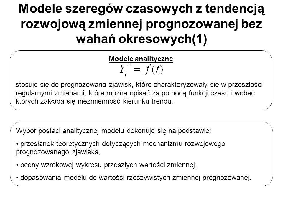 Modele szeregów czasowych z tendencją rozwojową zmiennej prognozowanej bez wahań okresowych(1) Modele analityczne stosuje się do prognozowana zjawisk,