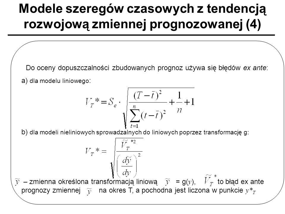 Modele szeregów czasowych z tendencją rozwojową zmiennej prognozowanej (4) Do oceny dopuszczalności zbudowanych prognoz używa się błędów ex ante: a) d