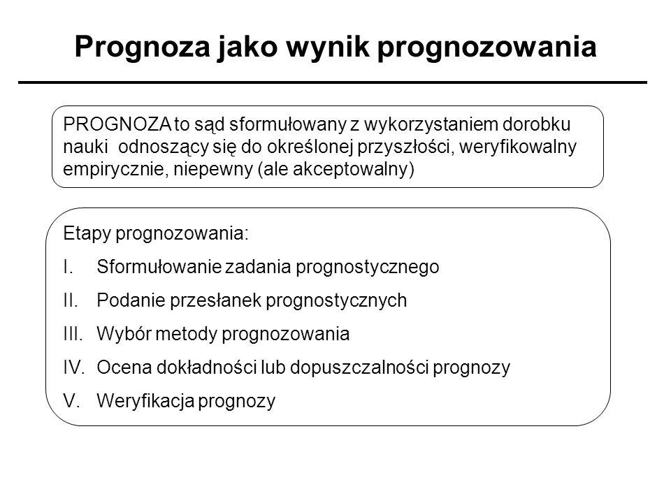 Prognoza jako wynik prognozowania PROGNOZA to sąd sformułowany z wykorzystaniem dorobku nauki odnoszący się do określonej przyszłości, weryfikowalny e