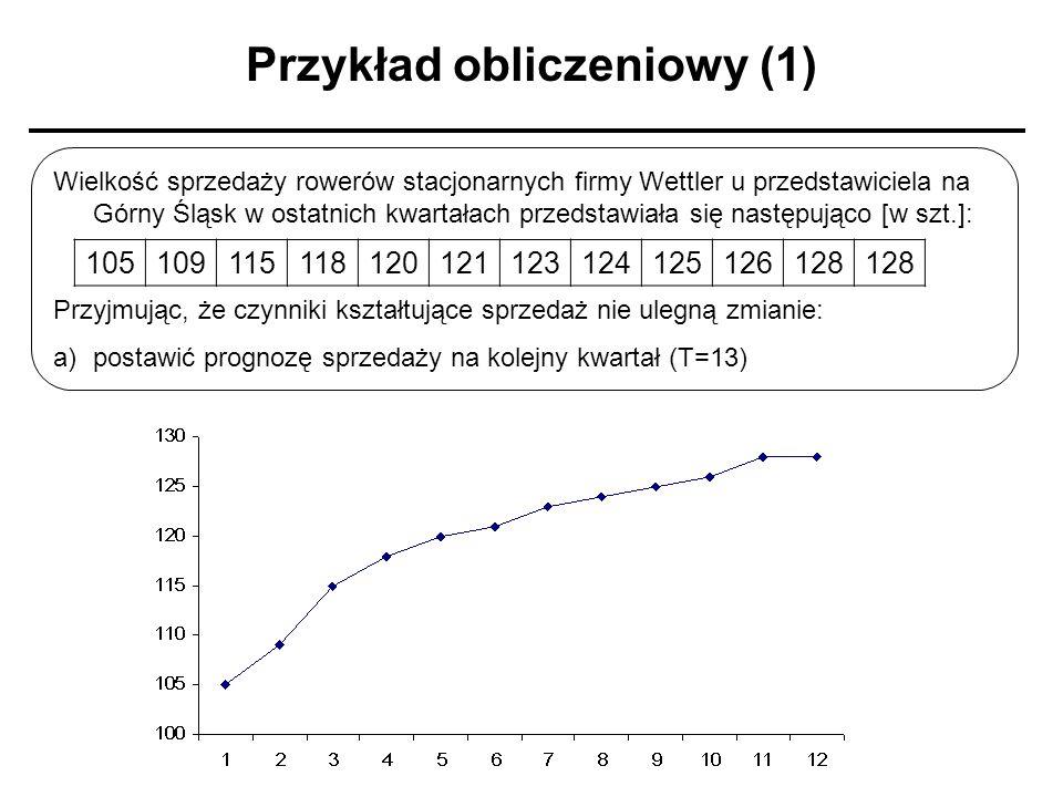 Przykład obliczeniowy (1) Wielkość sprzedaży rowerów stacjonarnych firmy Wettler u przedstawiciela na Górny Śląsk w ostatnich kwartałach przedstawiała