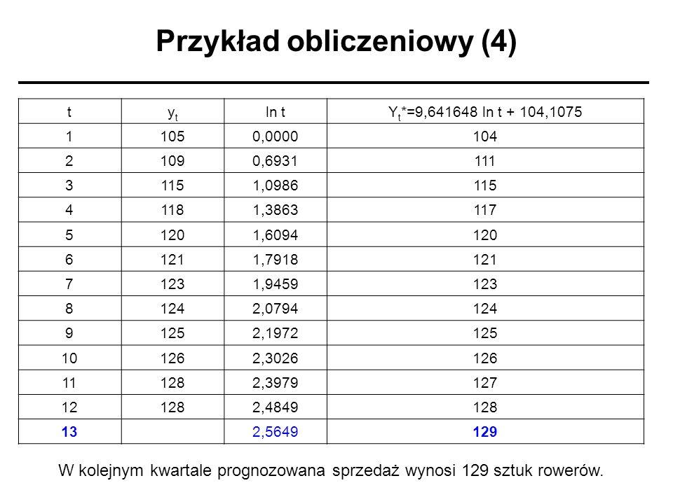 Przykład obliczeniowy (4) tytyt ln tY t *=9,641648 ln t + 104,1075 11050,0000104 21090,6931111 31151,0986115 41181,3863117 51201,6094120 61211,7918121