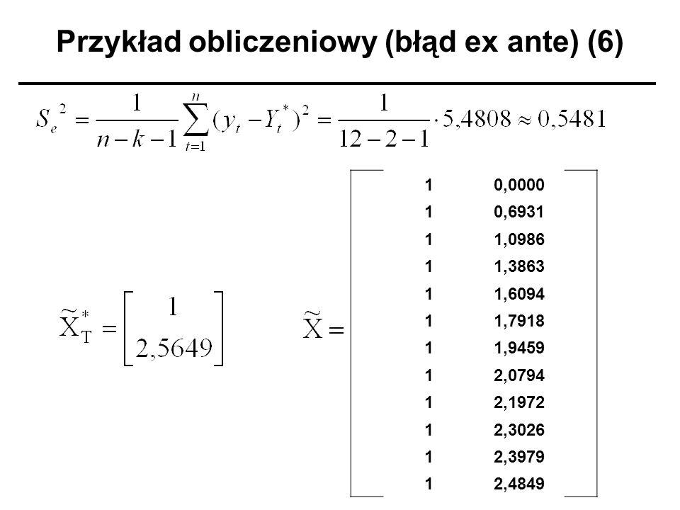 Przykład obliczeniowy (błąd ex ante) (6) 10,0000 10,6931 11,0986 11,3863 11,6094 11,7918 11,9459 12,0794 12,1972 12,3026 12,3979 12,4849