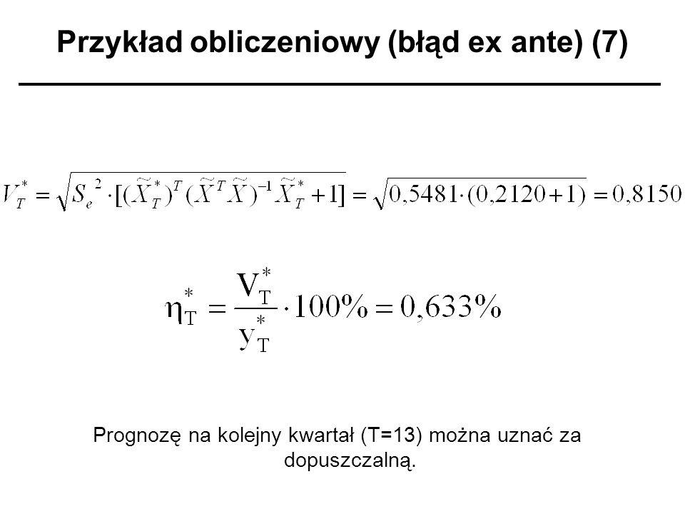 Przykład obliczeniowy (błąd ex ante) (7) Prognozę na kolejny kwartał (T=13) można uznać za dopuszczalną.