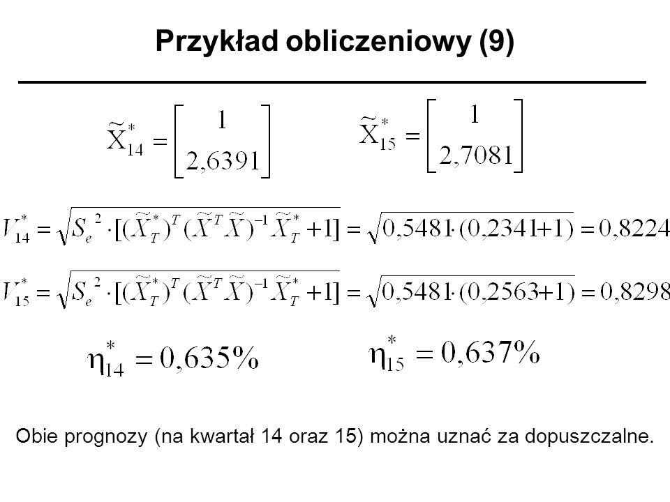 Przykład obliczeniowy (9) Obie prognozy (na kwartał 14 oraz 15) można uznać za dopuszczalne.