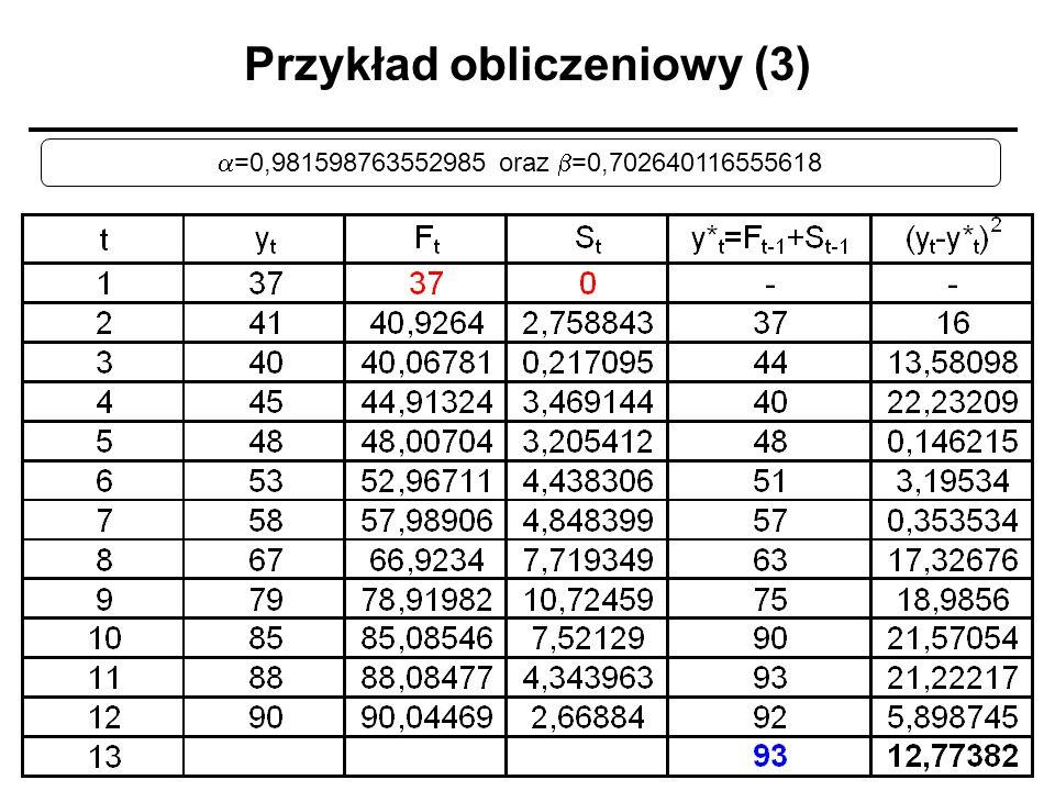 Przykład obliczeniowy (3) =0,981598763552985 oraz =0,702640116555618