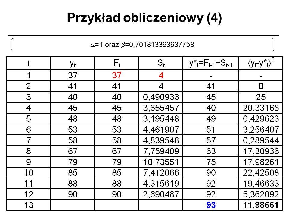 Przykład obliczeniowy (4) =1 oraz =0,701813393637758