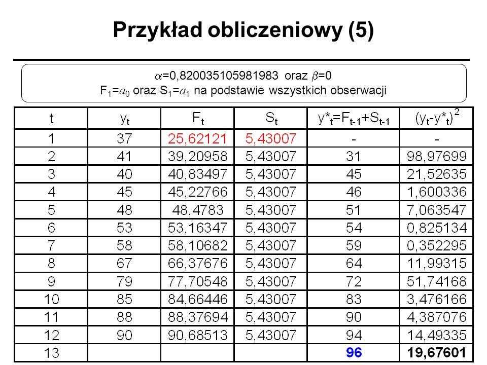 Przykład obliczeniowy (5) =0,820035105981983 oraz =0 F 1 = a 0 oraz S 1 = a 1 na podstawie wszystkich obserwacji