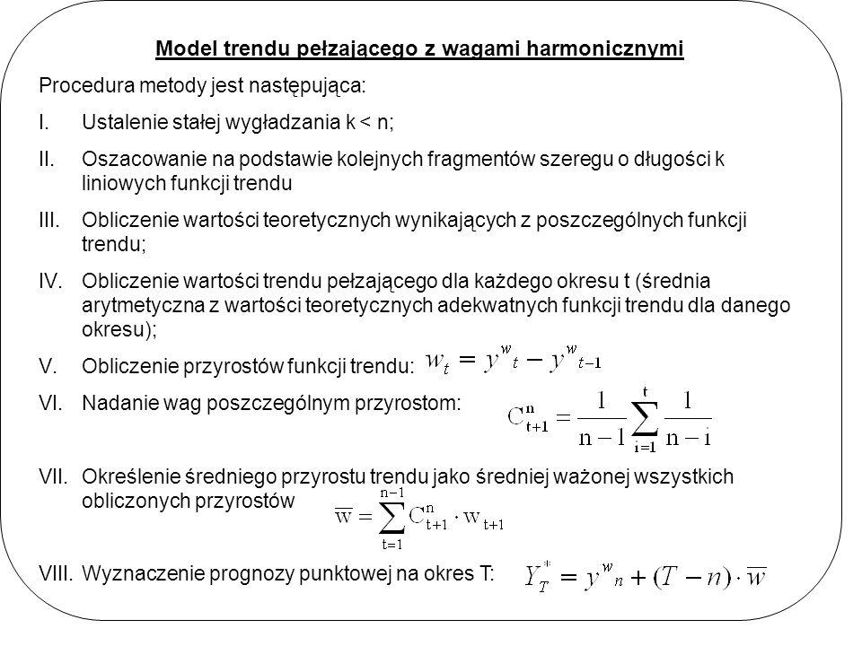 Model trendu pełzającego z wagami harmonicznymi Procedura metody jest następująca: I.Ustalenie stałej wygładzania k < n; II.Oszacowanie na podstawie k