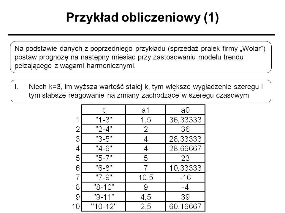 Przykład obliczeniowy (1) Na podstawie danych z poprzedniego przykładu (sprzedaż pralek firmy Wolar) postaw prognozę na następny miesiąc przy zastosow