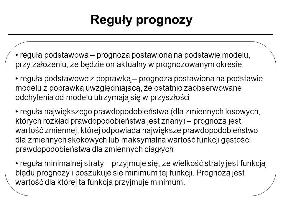 Reguły prognozy reguła podstawowa – prognoza postawiona na podstawie modelu, przy założeniu, że będzie on aktualny w prognozowanym okresie reguła pods