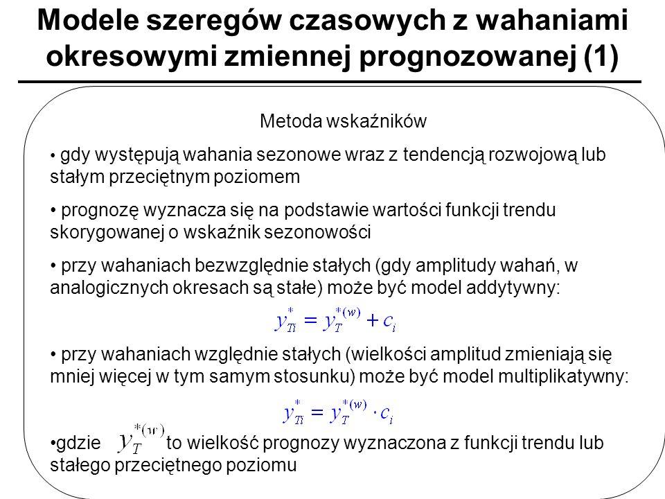 Modele szeregów czasowych z wahaniami okresowymi zmiennej prognozowanej (1) Metoda wskaźników gdy występują wahania sezonowe wraz z tendencją rozwojow