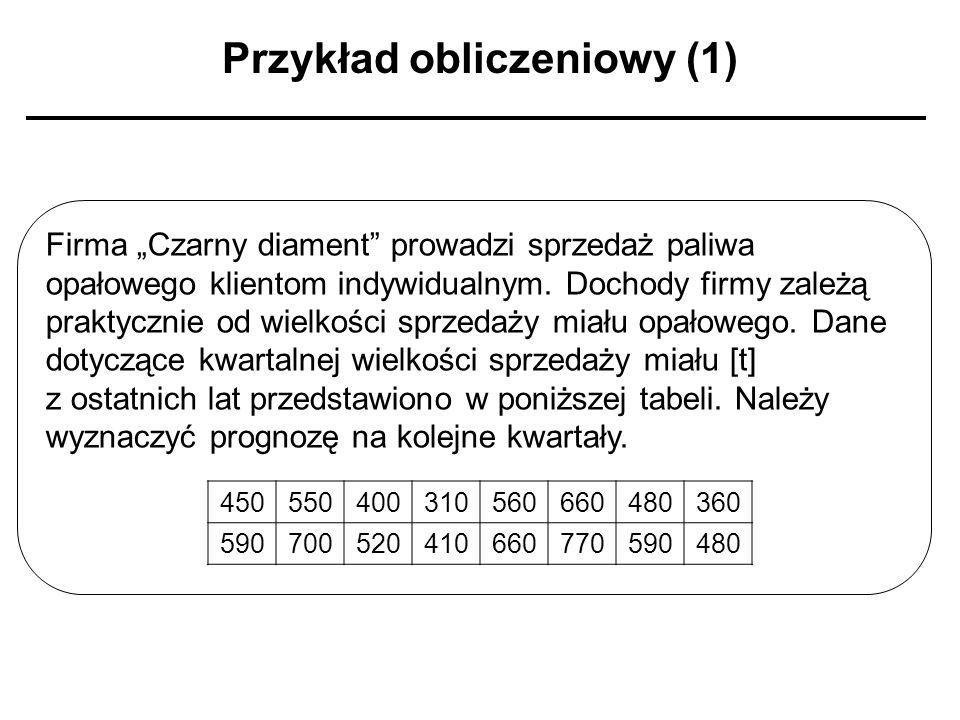 Przykład obliczeniowy (1) Firma Czarny diament prowadzi sprzedaż paliwa opałowego klientom indywidualnym. Dochody firmy zależą praktycznie od wielkośc
