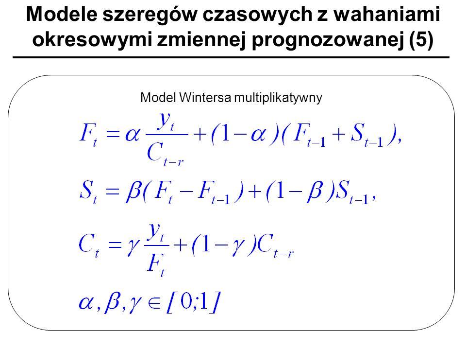 Modele szeregów czasowych z wahaniami okresowymi zmiennej prognozowanej (5) Model Wintersa multiplikatywny