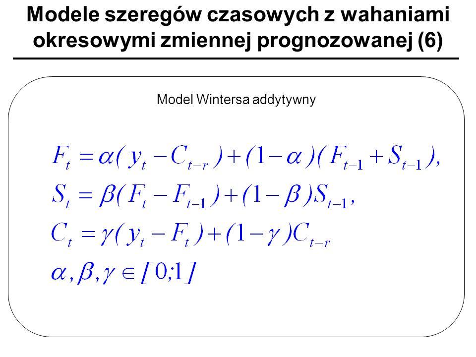 Modele szeregów czasowych z wahaniami okresowymi zmiennej prognozowanej (6) Model Wintersa addytywny