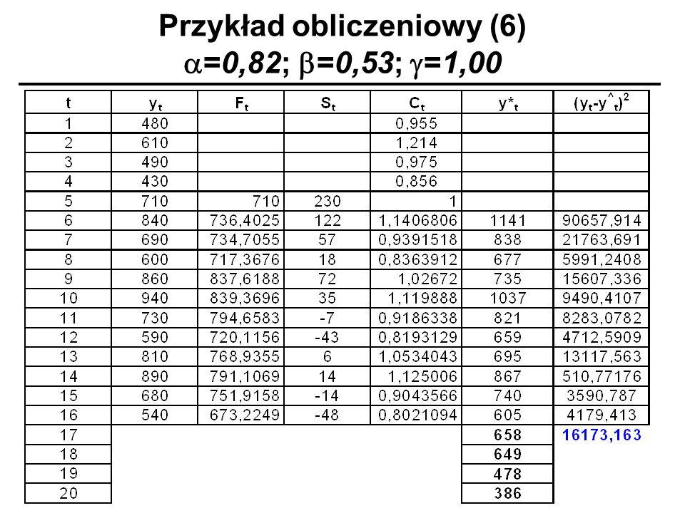 Przykład obliczeniowy (6) =0,82; =0,53; =1,00