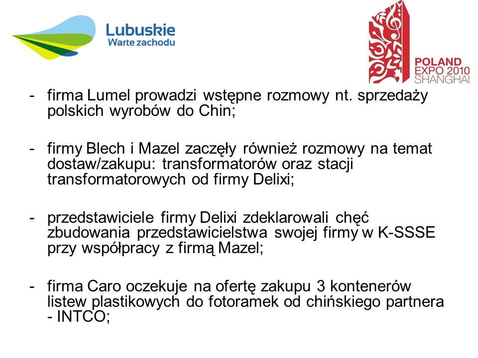 -firma Lumel prowadzi wstępne rozmowy nt.