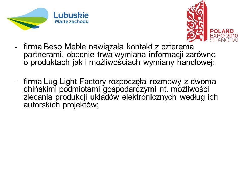 -firma Beso Meble nawiązała kontakt z czterema partnerami, obecnie trwa wymiana informacji zarówno o produktach jak i możliwościach wymiany handlowej; -firma Lug Light Factory rozpoczęła rozmowy z dwoma chińskimi podmiotami gospodarczymi nt.