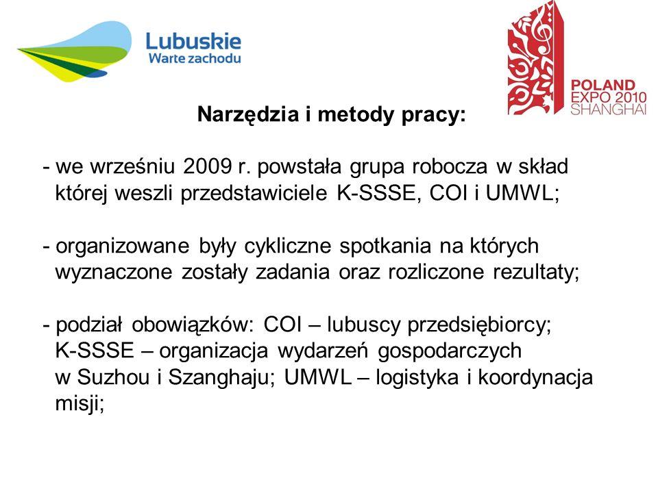 Narzędzia i metody pracy: - we wrześniu 2009 r.