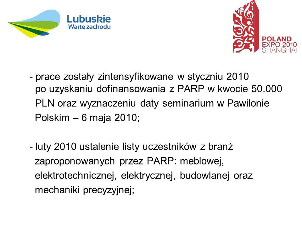 - prace zostały zintensyfikowane w styczniu 2010 po uzyskaniu dofinansowania z PARP w kwocie 50.000 PLN oraz wyznaczeniu daty seminarium w Pawilonie Polskim – 6 maja 2010; - luty 2010 ustalenie listy uczestników z branż zaproponowanych przez PARP: meblowej, elektrotechnicznej, elektrycznej, budowlanej oraz mechaniki precyzyjnej;