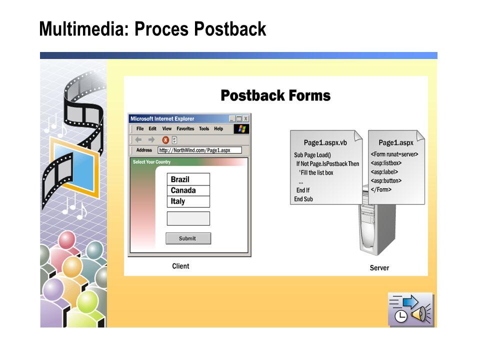 Multimedia: Proces Postback