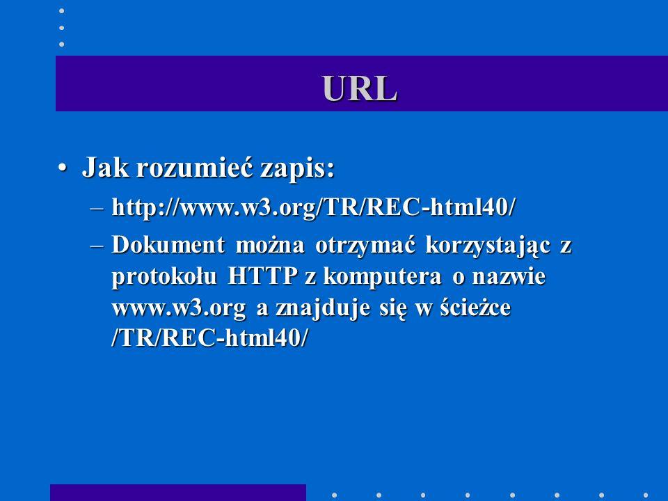 URL Jak rozumieć zapis:Jak rozumieć zapis: –http://www.w3.org/TR/REC-html40/ –Dokument można otrzymać korzystając z protokołu HTTP z komputera o nazwie www.w3.org a znajduje się w ścieżce /TR/REC-html40/