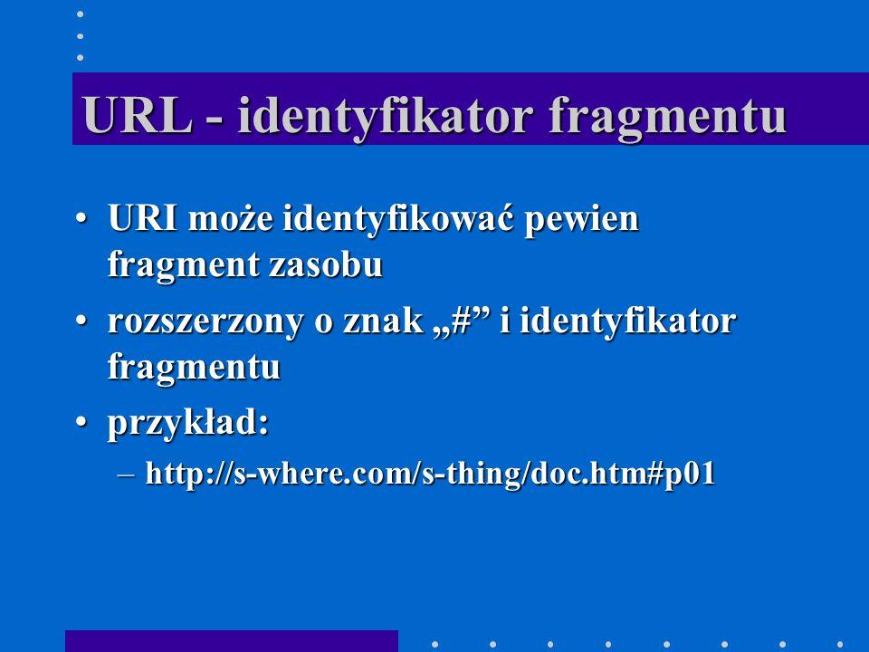 URL jako odwołania względne nie musi zawierać nazwy protokołu, maszyny i ścieżkinie musi zawierać nazwy protokołu, maszyny i ścieżki odnoszony jest do Identyfikatora bazowegoodnoszony jest do Identyfikatora bazowego przykład:przykład: – Inny dokument – Inny dokument – –