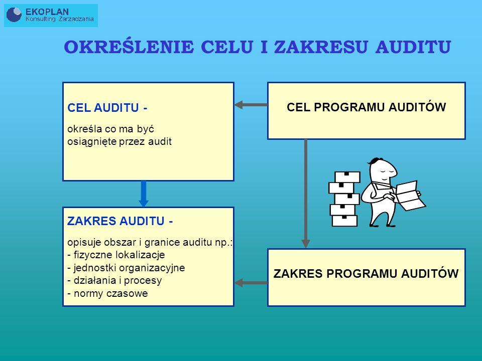 OKREŚLENIE CELU I ZAKRESU AUDITU CEL AUDITU - określa co ma być osiągnięte przez audit ZAKRES AUDITU - opisuje obszar i granice auditu np.: - fizyczne lokalizacje - jednostki organizacyjne - działania i procesy - normy czasowe CEL PROGRAMU AUDITÓW ZAKRES PROGRAMU AUDITÓW