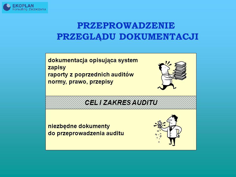OKREŚLENIE KRYTERIÓW AUDITU KRYTERIUM AUDITU - wzorzec do którego porównywane są wyniki auditu np.: polityka; procedury; opisy procesów normy, prawo i przepisy wymagania umów niezbędne dokumenty do przeprowadzenia auditu