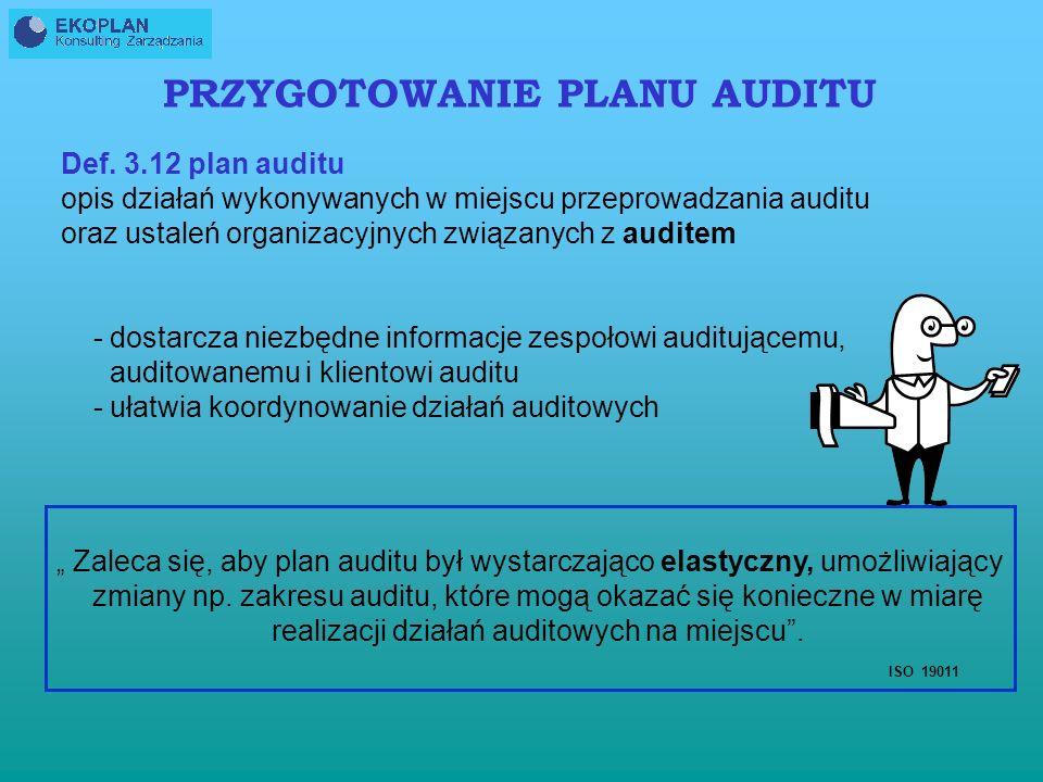 PRZYGOTOWANIE PLANU AUDITU Def.