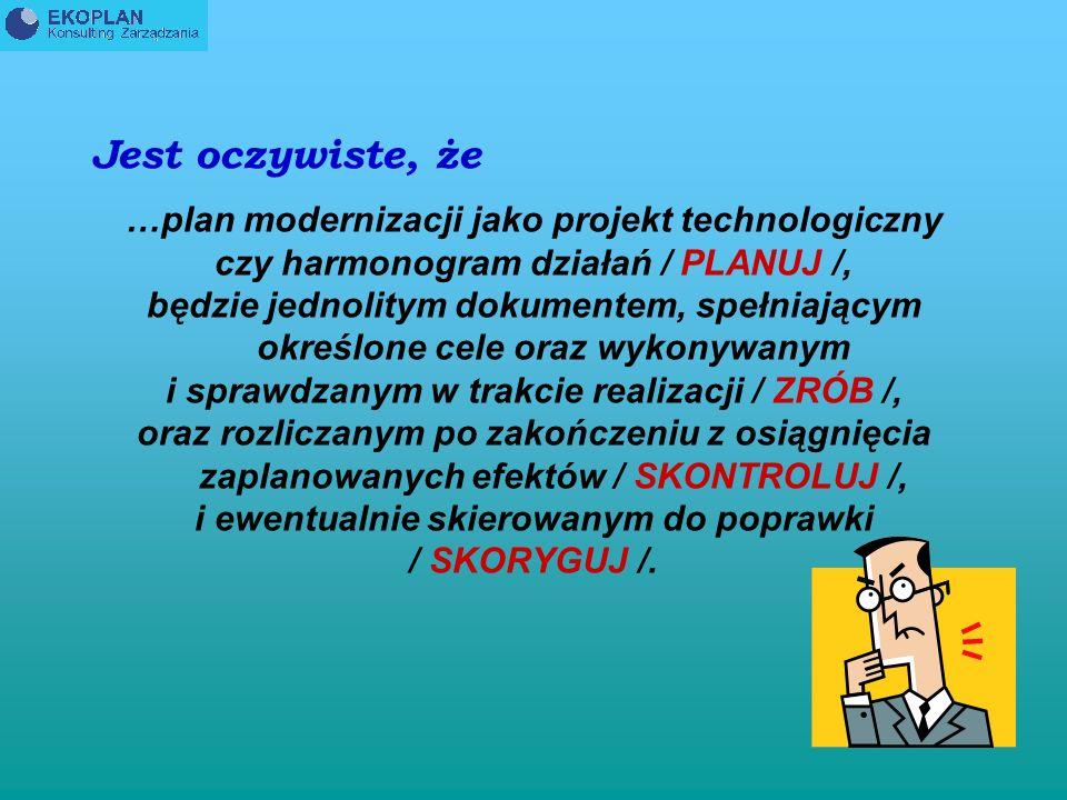 Przykład : Cel ogólny : Modernizacja linii technologicznej dla zwiększenia produktywności, zmniejszenia oddziaływania na środowisko oraz poprawy warun