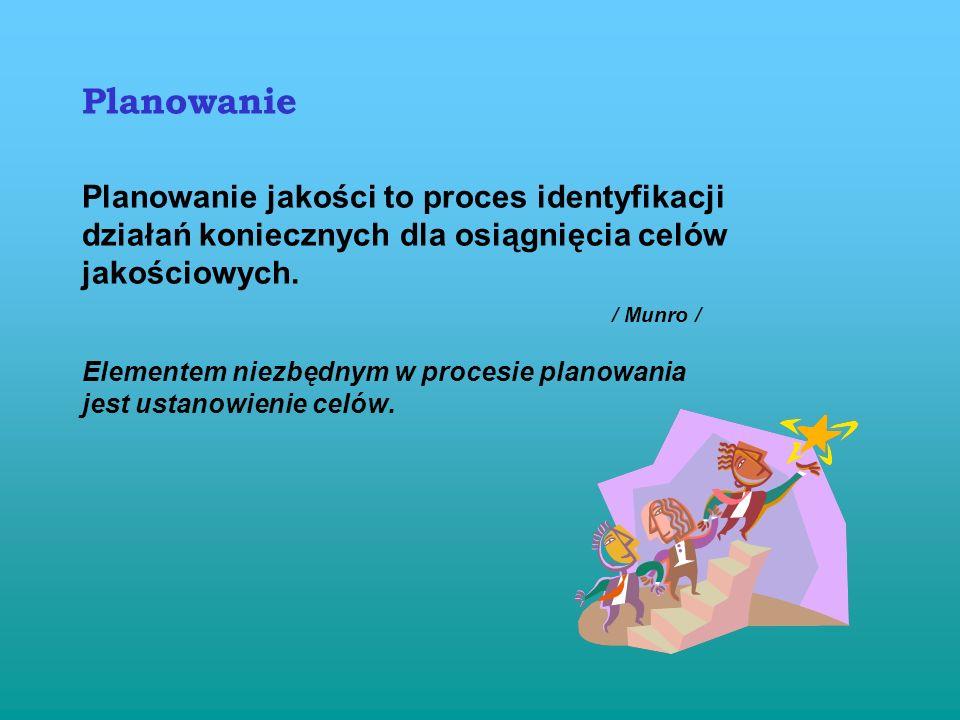 Planowanie Planowanie jakości to proces identyfikacji działań koniecznych dla osiągnięcia celów jakościowych.