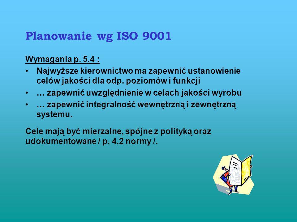 Planowanie wg ISO 9001 Wymagania p.