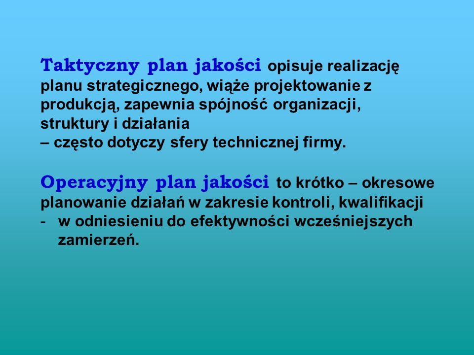 Czasowy wymiar planowania jakości W trzech perspektywach czasowych rozróżniamy : Planowanie strategiczne … Planowanie taktyczne Planowanie operacyjne