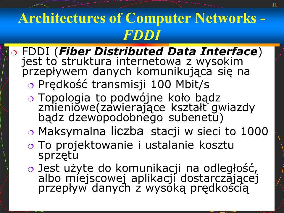 11 FDDI (Fiber Distributed Data Interface) jest to struktura internetowa z wysokim przepływem danych komunikująca się na Prędkość transmisji 100 Mbit/