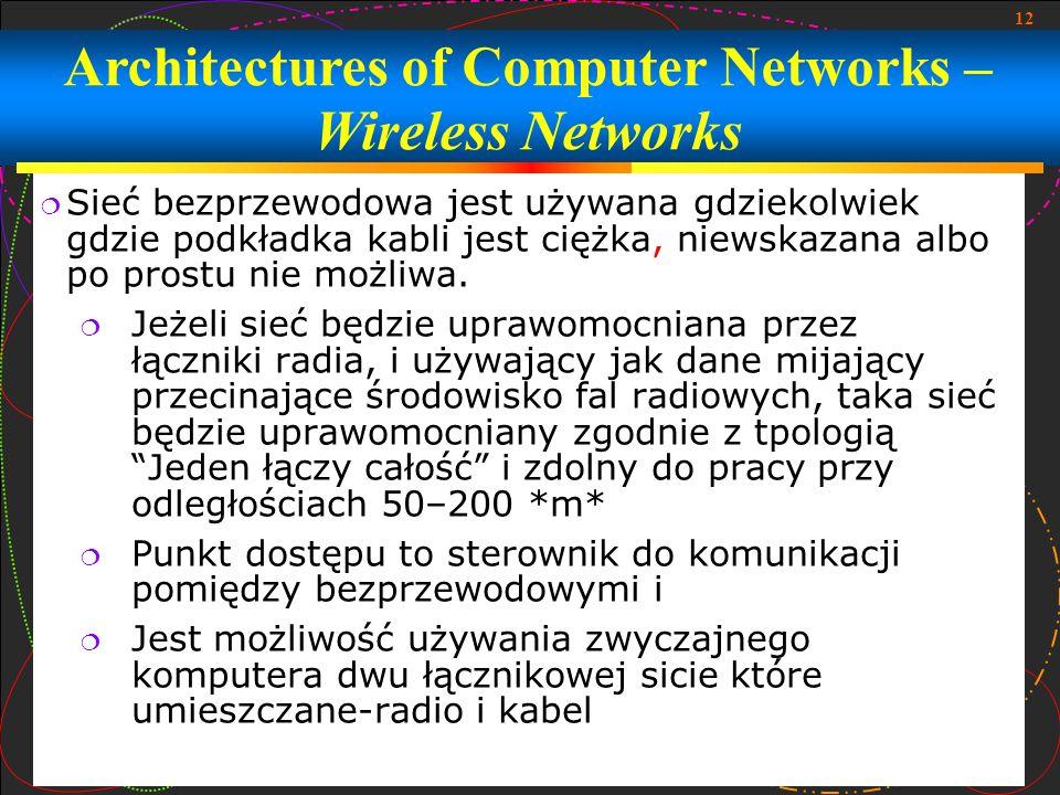 12 Sieć bezprzewodowa jest używana gdziekolwiek gdzie podkładka kabli jest ciężka, niewskazana albo po prostu nie możliwa. Jeżeli sieć będzie uprawomo