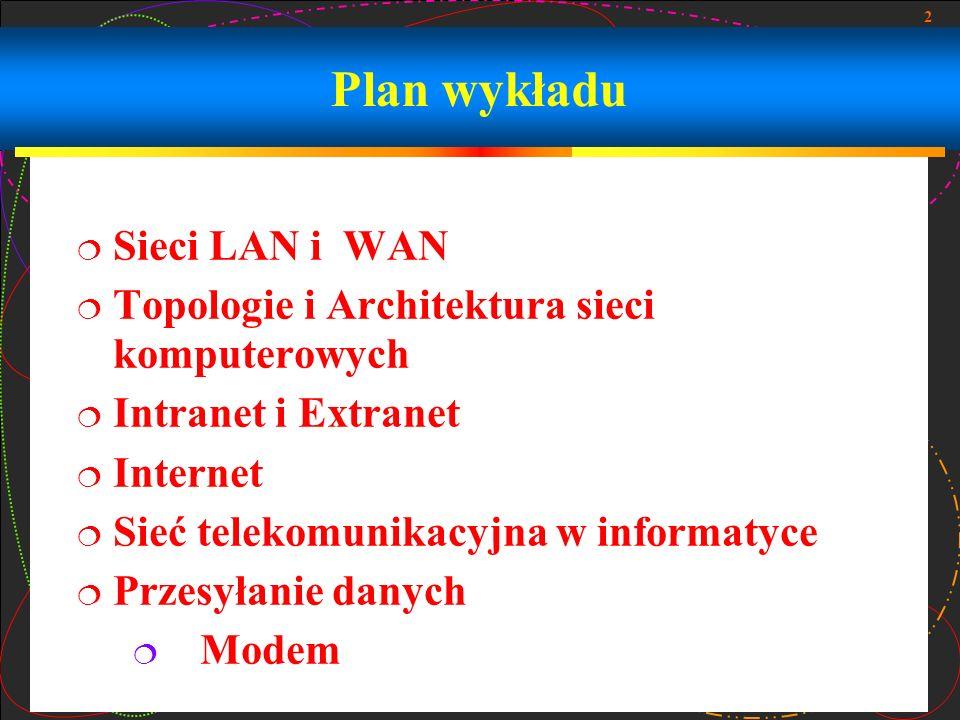 2 Plan wykładu Sieci LAN i WAN Topologie i Architektura sieci komputerowych Intranet i Extranet Internet Sieć telekomunikacyjna w informatyce Przesyła