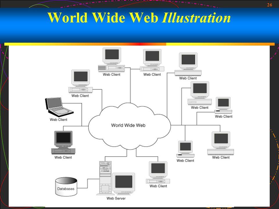 26 World Wide Web Illustration