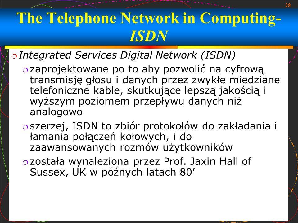 28 Integrated Services Digital Network (ISDN) zaprojektowane po to aby pozwolić na cyfrową transmisję głosu i danych przez zwykłe miedziane telefonicz